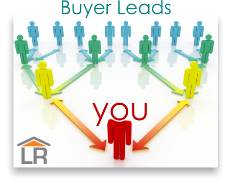 Buyer leads