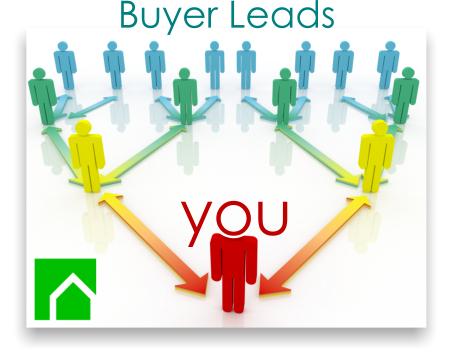 Buyer Leads to our Flat Fee MLS Listing Customers